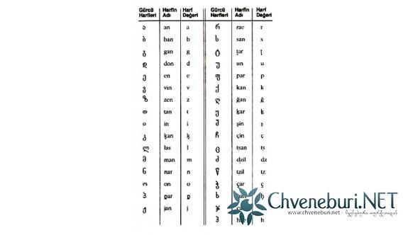 7.DERS - გაკვეთილი 7, ÇOĞUL EKİ (…LAR/…LER) - მრავლობითი რიცხვი (…ებ-ი)