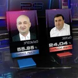 Gürcistan, Batum Seçim Sonuçları